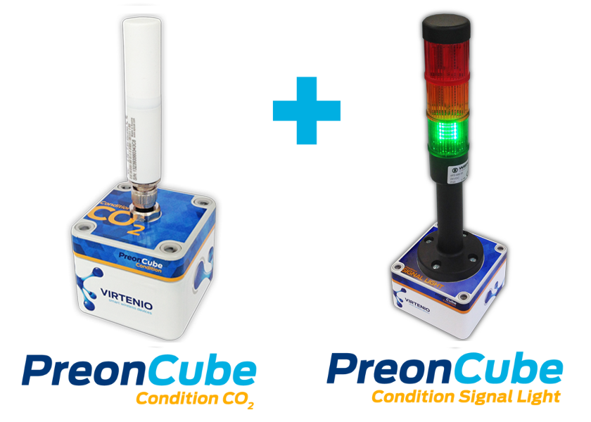 co2 traffic light